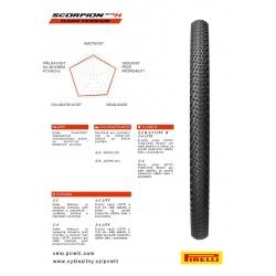 Plášť Pirelli Scorpion MTB H Lite 29 x 2.2 obr.[2]